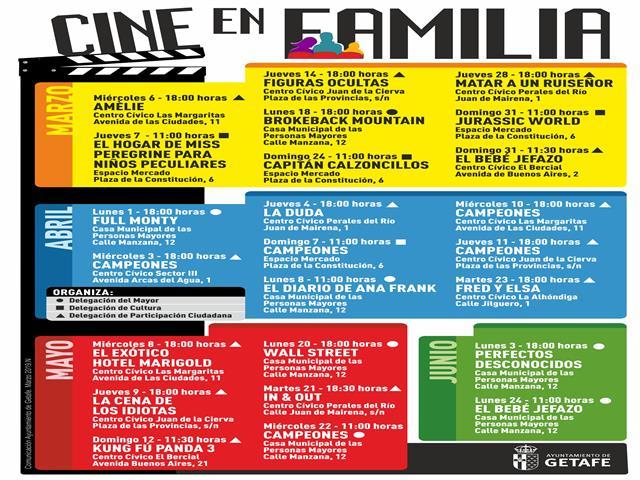 Getafe comenzará a proyectar cine familiar en el Espacio Mercado y en los barrios