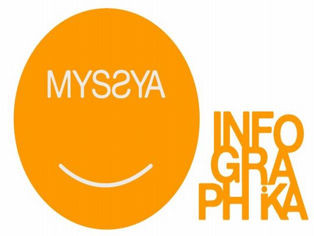 MYSSYA INFOGRAPHIKA