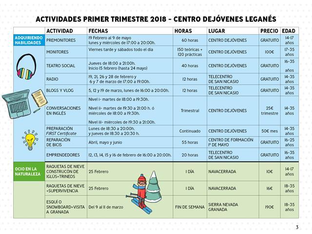El Ayuntamiento pone en marcha 26 cursos y talleres para jóvenes de Leganés